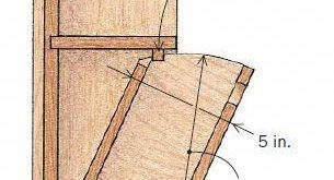 17+ Prodigious Wood Working Techniques Ideas