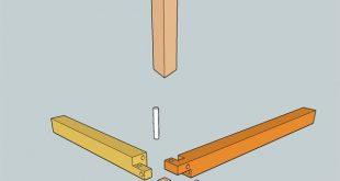 Bildergebnis für 3-Wege-Holzverbindungen - #3WegeHolzverbindungen #bildergebnis #für #holzve...
