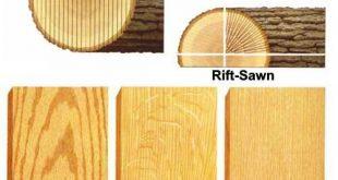 """Eine hilfreiche Illustration des Unterschieds zwischen / wie zu identifizieren- """"Flat Sawn"""" v … #WoodWorking"""